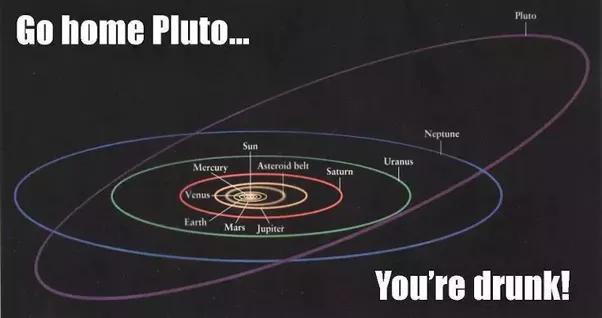 Pluto in Capricorn: the Evolution of Power and Empire – Jessica Davidson